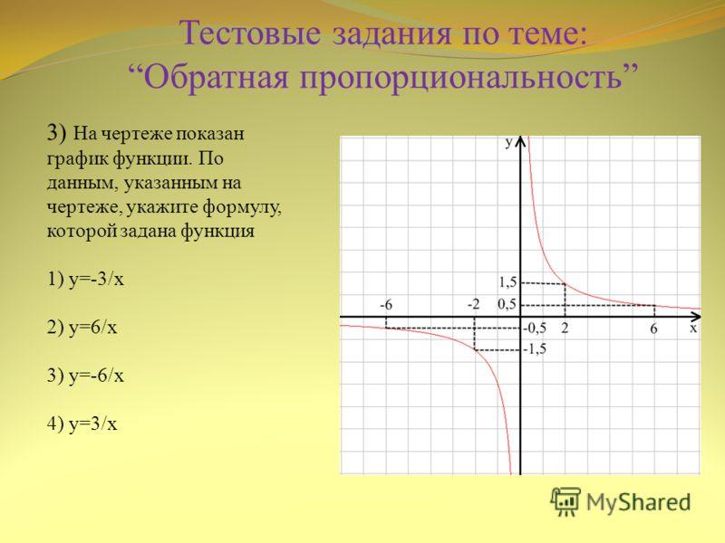 Тестовые задания по теме:Обратная пропорциональность 3) На чертеже показан график функции. По данным, указанным на чертеже, укажите формулу, которой задана функция 1) y=-3/x 2) y=6/x 3) y=-6/x 4) y=3/x