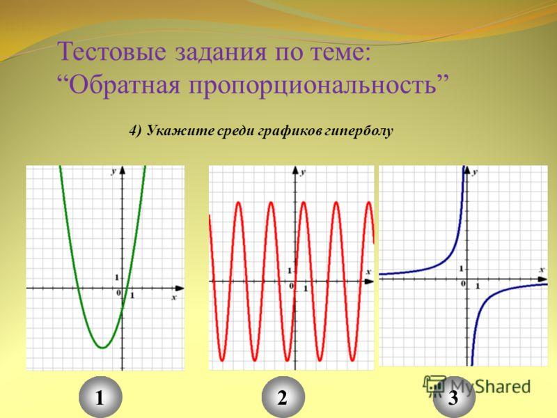 Тестовые задания по теме:Обратная пропорциональность 123 4) Укажите среди графиков гиперболу