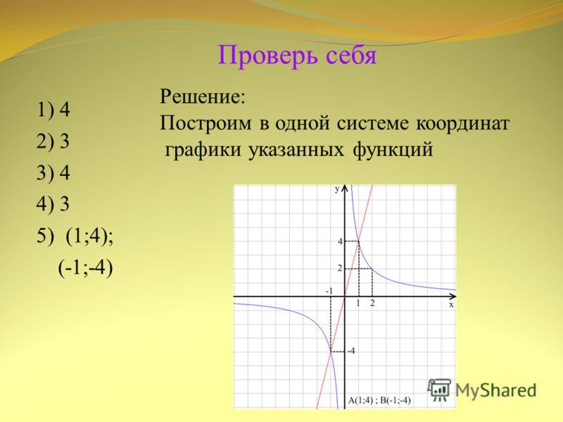Проверь себя 1) 4 2) 3 3) 4 4) 3 5) (1;4); (-1;-4) Решение: Построим в одной системе координат графики указанных функций
