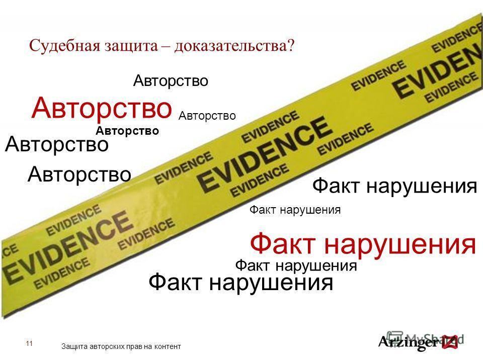 11 Судебная защита – доказательства? Авторство Факт нарушения Авторство Защита авторских прав на контент