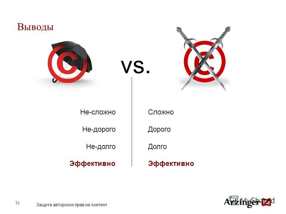 13 Выводы Защита авторских прав на контент Не-сложно Не-дорого Не-долго Эффективно vs. С Сложно Дорого Долго Эффективно