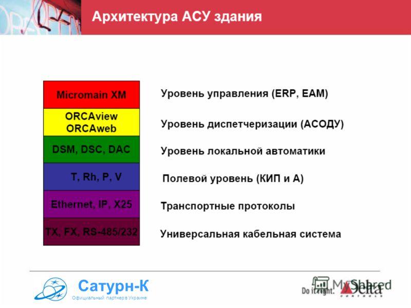 Сатурн-К Официальный партнер в Украине