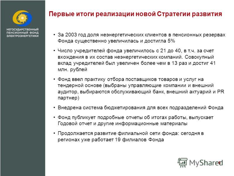 Первые итоги реализации новой Стратегии развития За 2003 год доля неэнергетических клиентов в пенсионных резервах Фонда существенно увеличилась и достигла 5% Число учредителей фонда увеличилось с 21 до 40, в т.ч. за счет вхождения в их состав неэнерг