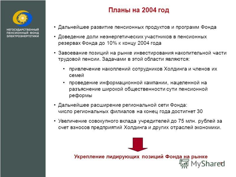 Планы на 2004 год Дальнейшее развитие пенсионных продуктов и программ Фонда Доведение доли неэнергетических участников в пенсионных резервах Фонда до 10% к концу 2004 года Завоевание позиций на рынке инвестирования накопительной части трудовой пенсии