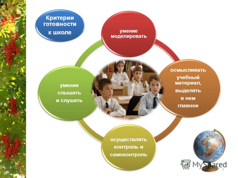 Критерии готовности к школе умение моделировать осмысливать учебный материал, выделять в нем главное осуществлять контроль и самоконтроль умение слышать и слушать 7