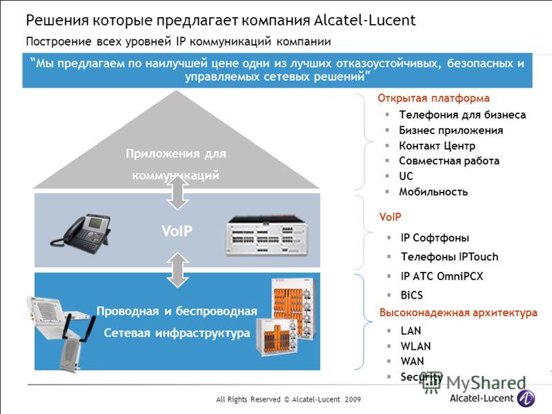 All Rights Reserved © Alcatel-Lucent 2009 Решения которые предлагает компания Alcatel-Lucent Построение всех уровней IP коммуникаций компании Открытая платформа Телефония для бизнеса Бизнес приложения Контакт Центр Совместная работа UC Мобильность Vo