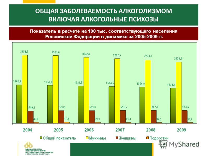 ОБЩАЯ ЗАБОЛЕВАЕМОСТЬ АЛКОГОЛИЗМОМ ВКЛЮЧАЯ АЛКОГОЛЬНЫЕ ПСИХОЗЫ Показатель в расчете на 100 тыс. соответствующего населения Российской Федерации в динамике за 2005-2009 гг.