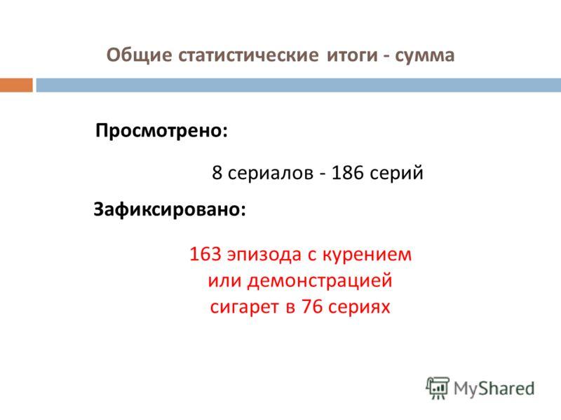 Общие статистические итоги - сумма 8 сериалов - 186 серий Просмотрено : Зафиксировано : 163 эпизода с курением или демонстрацией сигарет в 76 сериях