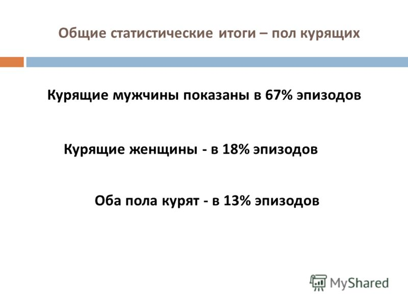 Общие статистические итоги – пол курящих Курящие мужчины показаны в 67% эпизодов Курящие женщины - в 18% эпизодов Оба пола курят - в 13% эпизодов