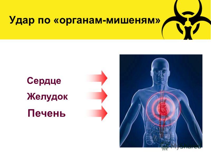 Удар по «органам-мишеням» Сердце Печень Желудок