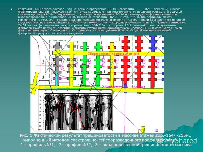 Результат- ССП разрез показал, что в районе проведения РС-10 (горизонта -164м. панели 5) массив сильнотрещиноватый (нарушенный) см.(рис.1).Возможно причины-влияние от проходки МХВ 51-1 и с другой стороны проходка РС-9. Следовательно, в процессе прове