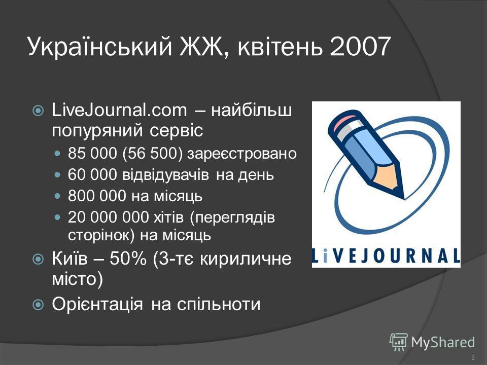 Український ЖЖ, квітень 2007 LiveJournal.com – найбільш попуряний сервіс 85 000 (56 500) зареєстровано 60 000 відвідувачів на день 800 000 на місяць 20 000 000 хітів (переглядів сторінок) на місяць Київ – 50% (3-тє кириличне місто) Орієнтація на спіл