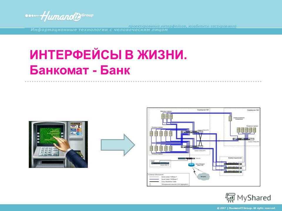 ИНТЕРФЕЙСЫ В ЖИЗНИ. Банкомат - Банк © 2007 | HumanoIT Group. All rights reserved.