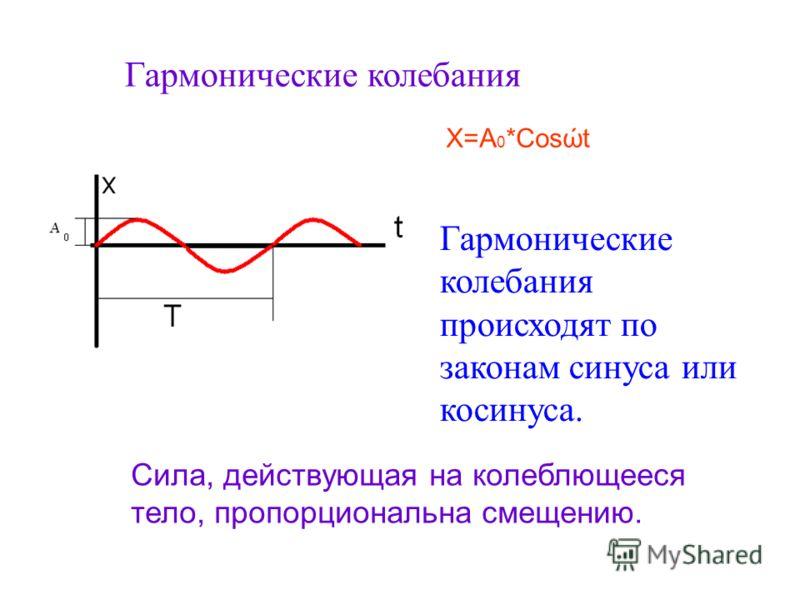 Гармонические колебания Х=А 0 *Cosώt Гармонические колебания происходят по законам синуса или косинуса. Сила, действующая на колеблющееся тело, пропорциональна смещению.