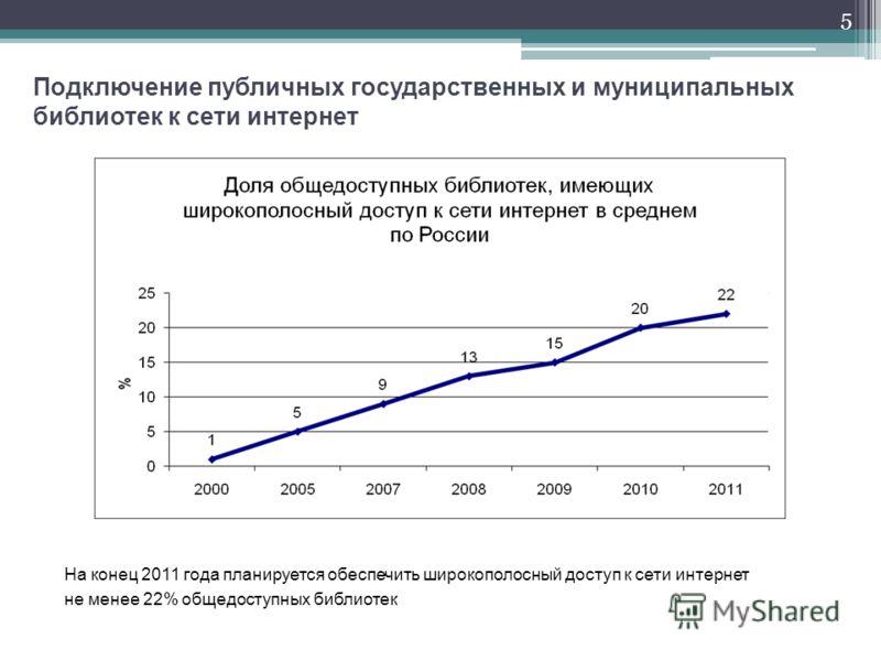 5 На конец 2011 года планируется обеспечить широкополосный доступ к сети интернет не менее 22% общедоступных библиотек Подключение публичных государственных и муниципальных библиотек к сети интернет