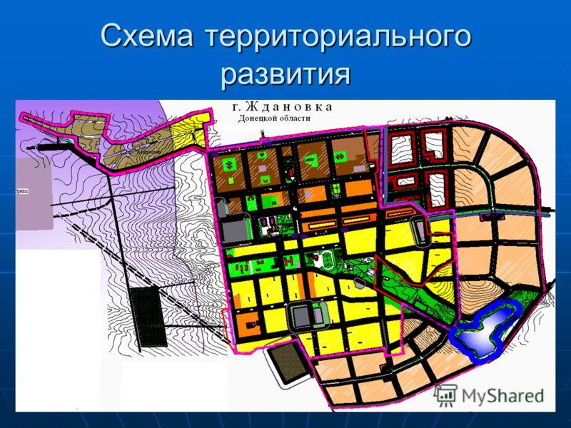 Схема территориального развития