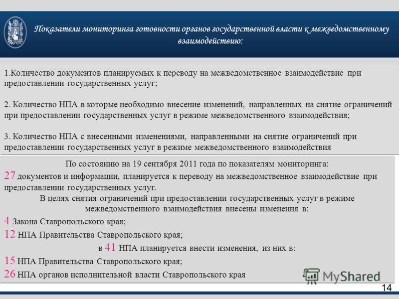 Показатели мониторинга готовности органов государственной власти к межведомственному взаимодействию: 14 1.Количество документов планируемых к переводу на межведомственное взаимодействие при предоставлении государственных услуг; 2. Количество НПА в ко
