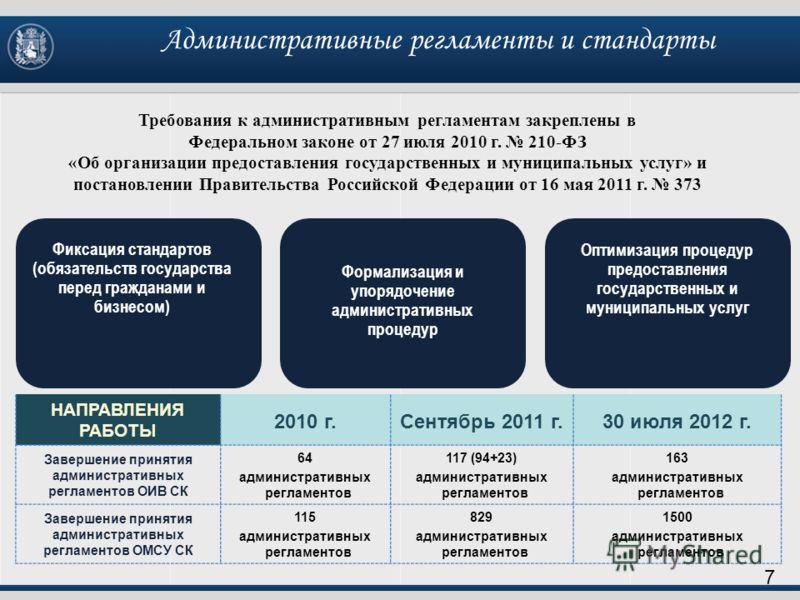Фиксация стандартов (обязательств государства перед гражданами и бизнесом) Оптимизация процедур предоставления государственных и муниципальных услуг Требования к административным регламентам закреплены в Федеральном законе от 27 июля 2010 г. 210-ФЗ «