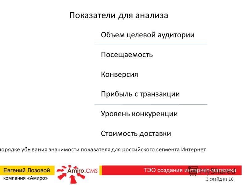 Показатели для анализа Даны в порядке убывания значимости показателя для российского сегмента Интернет Объем целевой аудитории Посещаемость Конверсия Прибыль с транзакции Уровень конкуренции Стоимость доставки 3 слайд из 16