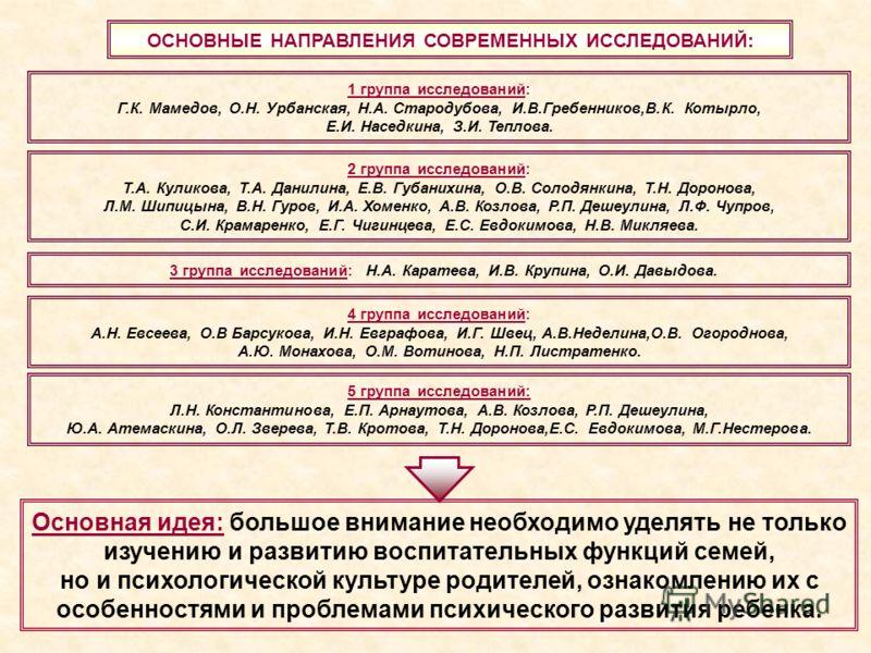 1 группа исследований: Г.К. Мамедов, О.Н. Урбанская, Н.А. Стародубова, И.В.Гребенников,В.К. Котырло, Е.И. Наседкина, З.И. Теплова. 2 группа исследований: Т.А. Куликова, Т.А. Данилина, Е.В. Губанихина, О.В. Солодянкина, Т.Н. Доронова, Л.М. Шипицына, В