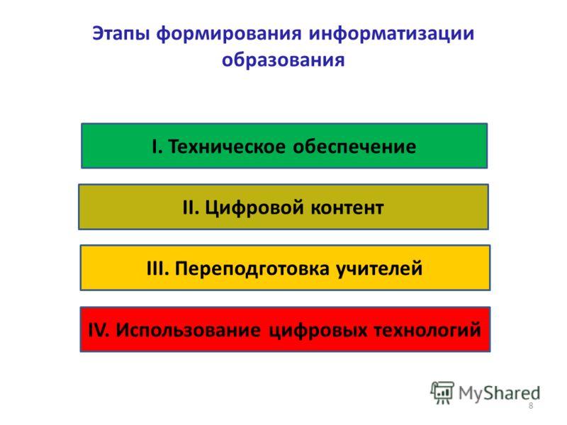 8 Этапы формирования информатизации образования I. Техническое обеспечение II. Цифровой контент III. Переподготовка учителей IV. Использование цифровых технологий