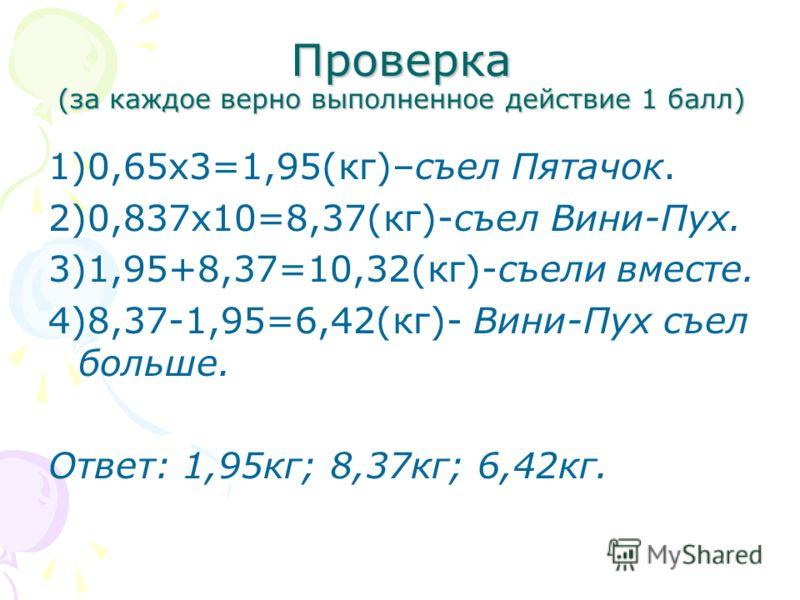 Проверка (за каждое верно выполненное действие 1 балл) 1)0,65х3=1,95(кг)–съел Пятачок. 2)0,837х10=8,37(кг)-съел Вини-Пух. 3)1,95+8,37=10,32(кг)-съели вместе. 4)8,37-1,95=6,42(кг)- Вини-Пух съел больше. Ответ: 1,95кг; 8,37кг; 6,42кг.