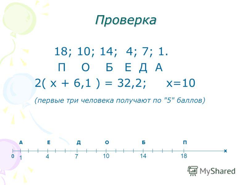 Проверка 18; 10; 14; 4; 7; 1. П О Б Е Д А 2( х + 6,1 ) = 32,2; х=10 (первые три человека получают по 5 баллов) А Е Д О Б П х 0 181014 74 1