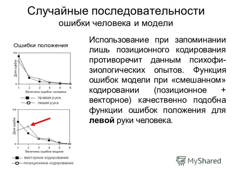 Случайные последовательности ошибки человека и модели Использование при запоминании лишь позиционного кодирования противоречит данным психофи- зиологических опытов. Функция ошибок модели при «смешанном» кодировании (позиционное + векторное) качествен