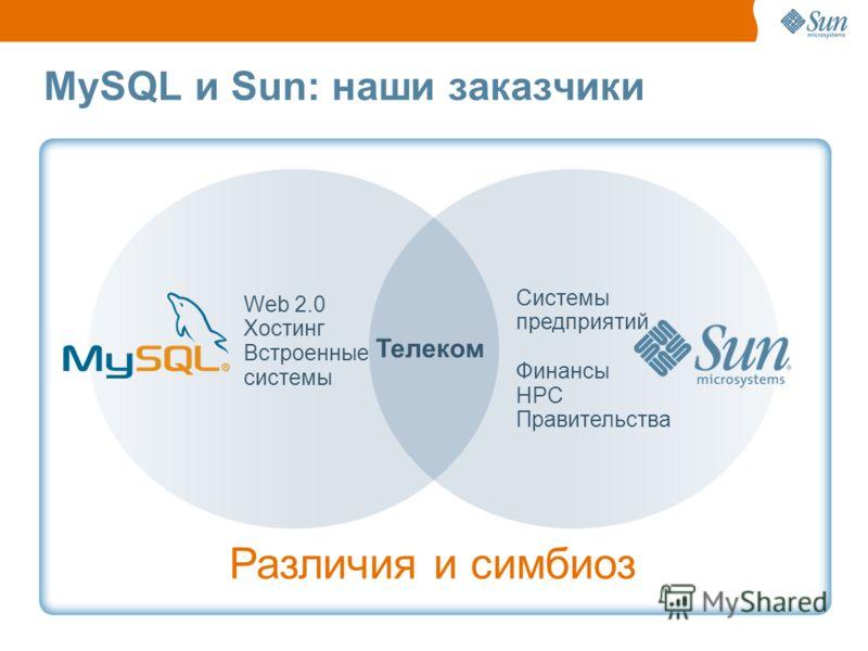 MySQL и Sun: наши заказчики Различия и симбиоз Web 2.0 Хостинг Встроенные системы Телеком Системы предприятий Финансы HPC Правительства