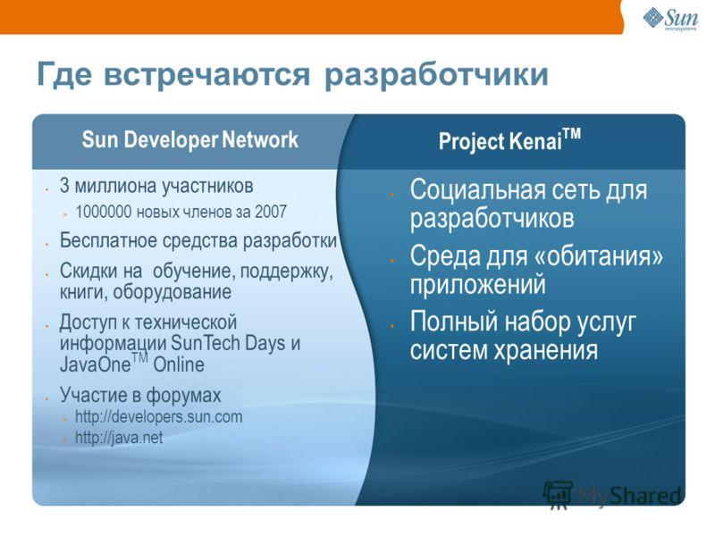 Где встречаются разработчики Project Kenai TM Социальная сеть для разработчиков Среда для «обитания» приложений Полный набор услуг систем хранения Sun Developer Network 3 миллиона участников > 1000000 новых членов за 2007 Бесплатное средства разработ