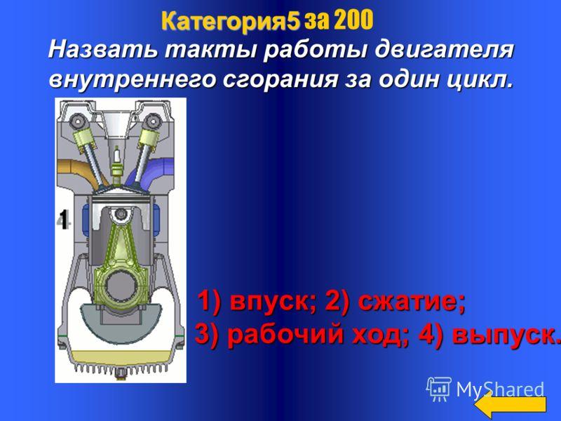 Какая температура по Цельсию соответствует абсолютному нулю температур: а) 100°С; б) 273°С; в) -273°С; г) -100°С ? Ответ: -273°С Категория5 Категория5 за 100