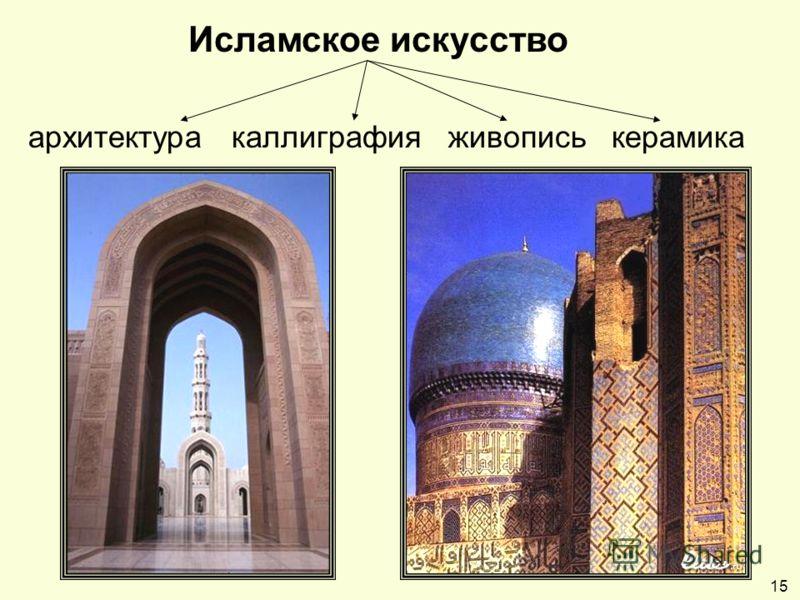 Исламское искусство архитектура каллиграфия живопись керамика 15