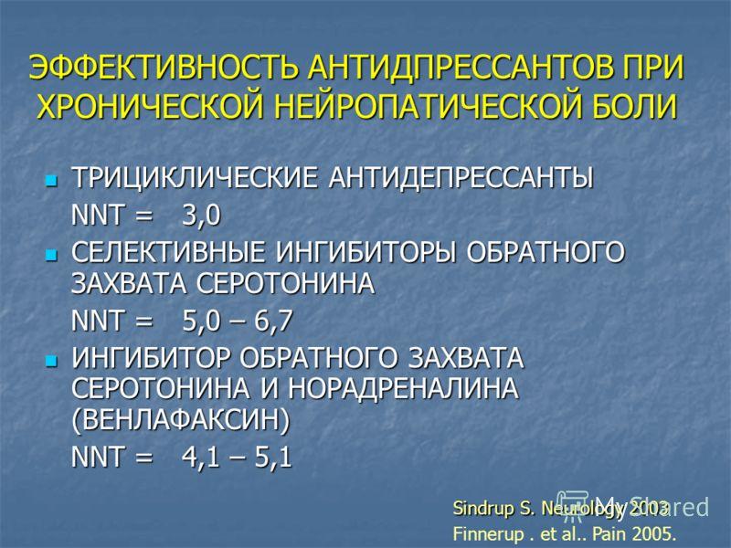 ЭФФЕКТИВНОСТЬ АНТИДПРЕССАНТОВ ПРИ ХРОНИЧЕСКОЙ НЕЙРОПАТИЧЕСКОЙ БОЛИ ТРИЦИКЛИЧЕСКИЕ АНТИДЕПРЕССАНТЫ ТРИЦИКЛИЧЕСКИЕ АНТИДЕПРЕССАНТЫ NNT = 3,0 NNT = 3,0 СЕЛЕКТИВНЫЕ ИНГИБИТОРЫ ОБРАТНОГО ЗАХВАТА СЕРОТОНИНА СЕЛЕКТИВНЫЕ ИНГИБИТОРЫ ОБРАТНОГО ЗАХВАТА СЕРОТОНИ
