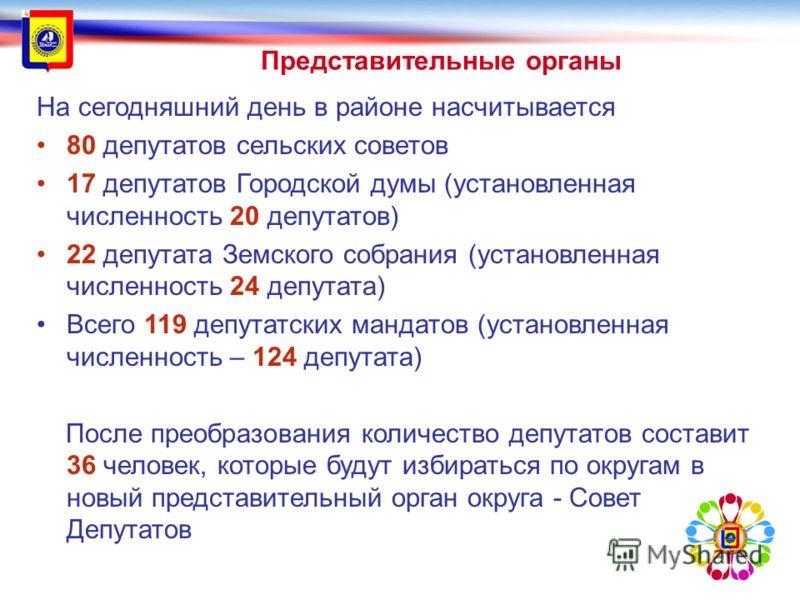 Представительные органы На сегодняшний день в районе насчитывается 80 депутатов сельских советов 17 депутатов Городской думы (установленная численность 20 депутатов) 22 депутата Земского собрания (установленная численность 24 депутата) Всего 119 депу
