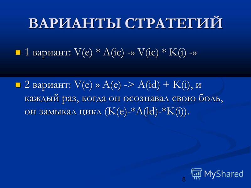 8 ВАРИАНТЫ СТРАТЕГИЙ 1 вариант: V(e) * A(ic) -» V(ic) * K(i) -» 1 вариант: V(e) * A(ic) -» V(ic) * K(i) -» 2 вариант: V(e) » А(е) -> A(id) + K(i), и каждый раз, когда он осознавал свою боль, он замыкал цикл (K(e)-*A(ld)-*K(i)). 2 вариант: V(e) » А(е)
