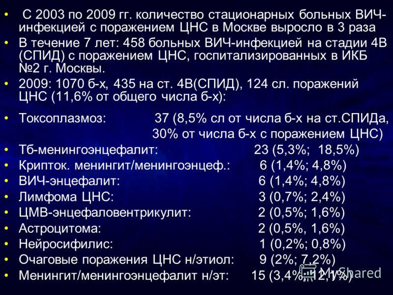 С 2003 по 2009 гг. количество стационарных больных ВИЧ- инфекцией с поражением ЦНС в Москве выросло в 3 раза В течение 7 лет: 458 больных ВИЧ-инфекцией на стадии 4В (СПИД) с поражением ЦНС, госпитализированных в ИКБ 2 г. Москвы. 2009: 1070 б-х, 435 н