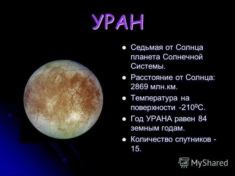 САТУРН Шестая от Солнца планета Солнечной Системы. Шестая от Солнца планета Солнечной Системы. Расстояние от Солнца: 1427 млн.км. Расстояние от Солнца: 1427 млн.км. Температура на поверхности -180 0 С. Температура на поверхности -180 0 С. Год САТУРНА