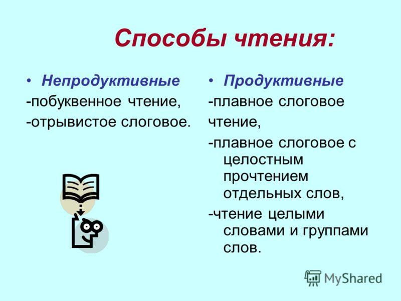 Навык чтения: Способ чтения Темп, скорость чтения Выразительность Осознанность и понимание Правильность