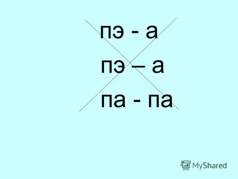 Способы чтения: Непродуктивные -побуквенное чтение, -отрывистое слоговое. Продуктивные -плавное слоговое чтение, -плавное слоговое с целостным прочтением отдельных слов, -чтение целыми словами и группами слов.