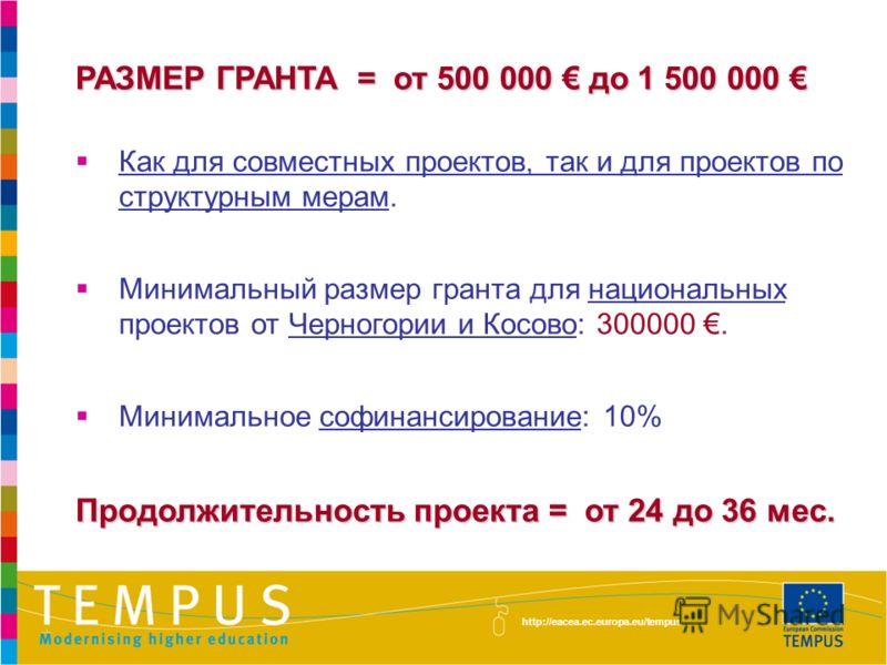 РАЗМЕР ГРАНТА = от 500 000 до 1 500 000 РАЗМЕР ГРАНТА = от 500 000 до 1 500 000 Как для совместных проектов, так и для проектов по структурным мерам. Минимальный размер гранта для национальных проектов от Черногории и Косово: 300000. Минимальное софи