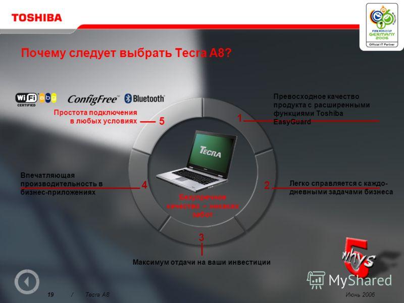 Июнь 200618/Tecra A8 Простота подсоединения к настольным опциям Удобство подключения и простота использования кабелей с дополнительным репликатором портов, мод. III Plus RGBDVI паралл. послед. модем/ЛВС 1394 PS/2 USB вх. пост.тока лин. вх./вых. гнезд