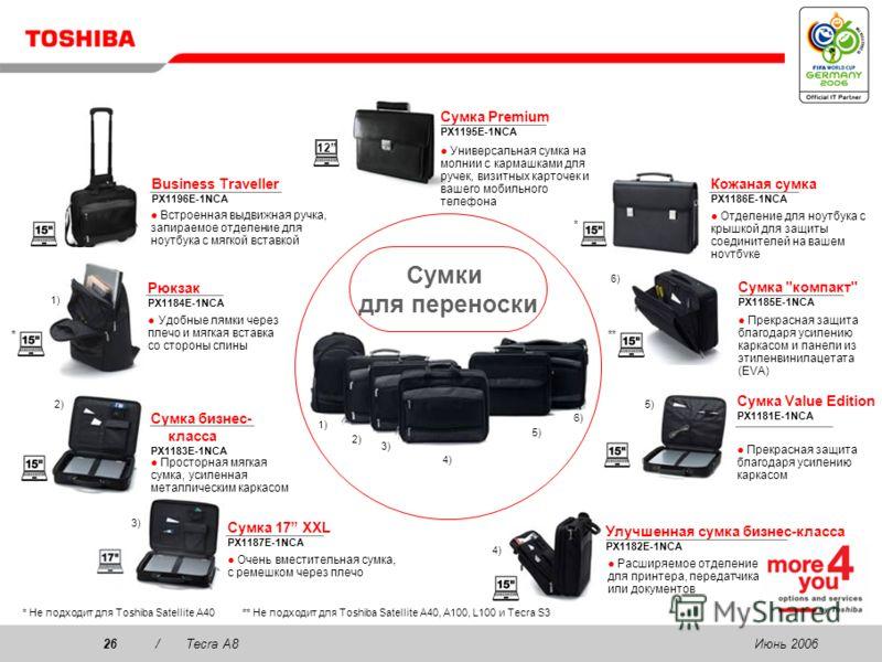 Июнь 200625/Tecra A8 Мини T-Cam PX1247E-1NWC USB-вебкамера с гибкой подставкой, разрешение фото/видео: 640 x 480 пиксел, 24-бит глубина цвета Подключение Настольные опции USB-клавиатура PX1252x-1DAC (версии для разных стран) Высококачественная мембра