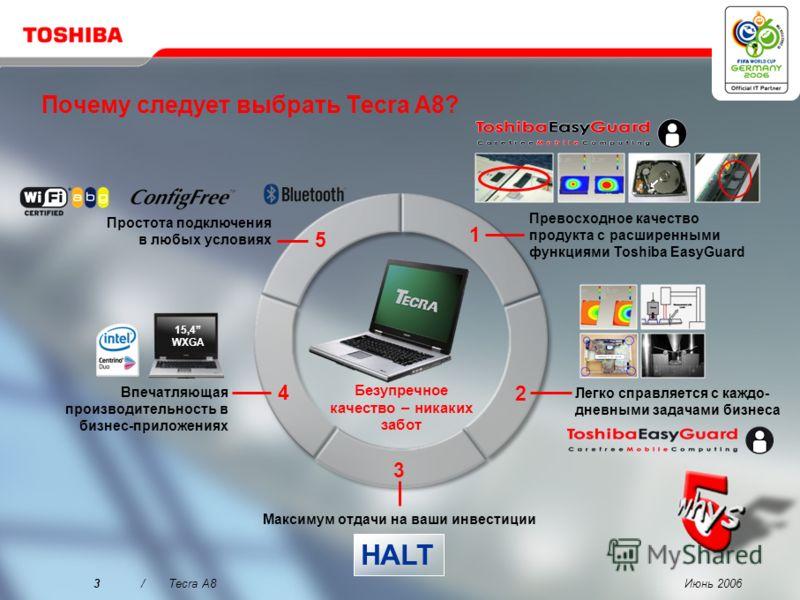 Июнь 20062/Tecra A8 Безупречное качество – никаких забот Высококачественные ноутбуки – это выигрыш для конечных пользователей, отделов ИТ и компании в целом. Меньше сбоев в работе Меньше вероятность потери данных Меньше время простоев Быстрее звонок