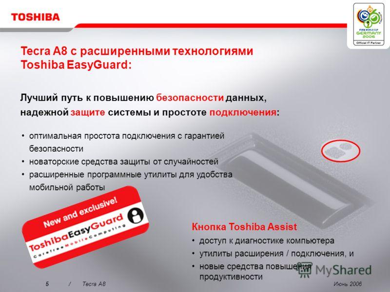Июнь 20064/Tecra A8 Почему следует выбрать Tecra A8? 3 Безупречное качество – никаких забот 1 Превосходное качество продукта с расширенными функциями Toshiba EasyGuard Легко справляется с каждо- дневными задачами бизнеса Максимум отдачи на ваши инвес