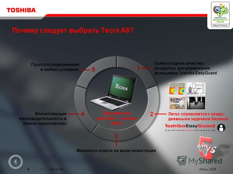 Июнь 20067/Tecra A8 Тест падения (70 см) Все четыре боковые стенки ноутбука (4x) были испытаны на падение с высоты стола (70 см) и получили аттестацию TÜV. Защита от ударов Амортизаторы предохраняют ноутбук от удара, если его уронили или при случайно