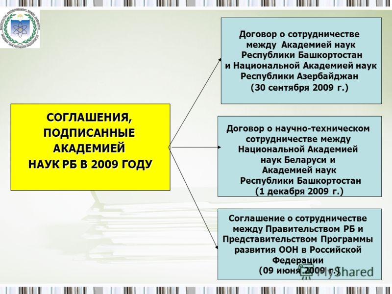 13 Договор о сотрудничестве между Академией наук Республики Башкортостан и Национальной Академией наук Республики Азербайджан (30 сентября 2009 г.) СОГЛАШЕНИЯ,ПОДПИСАННЫЕАКАДЕМИЕЙ НАУК РБ В 2009 ГОДУ Договор о научно-техническом сотрудничестве между