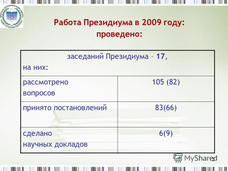 2 Работа Президиума в 2009 году: проведено: заседаний Президиума – 17, на них: рассмотрено вопросов 105 (82) принято постановлений83(66) сделано научных докладов 6(9)