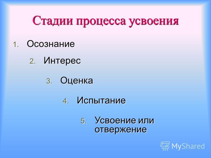 Стадии процесса усвоения 1. О сознание 2. И нтерес 3. О ценка 4. И спытание 5. У своение или отвержение