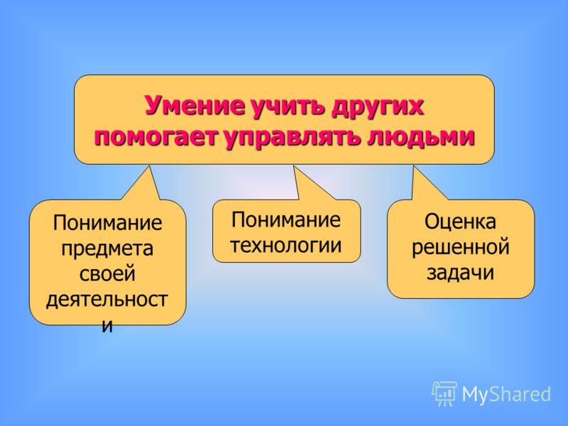 Оценка решенной задачи Понимание предмета своей деятельност и Понимание технологии