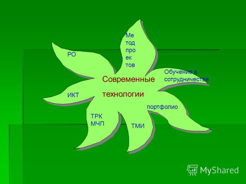 Современные технологии Ме тод про ек тов Обучение в сотрудничестве портфолио ТМИ ТРК МЧП ИКТ РО